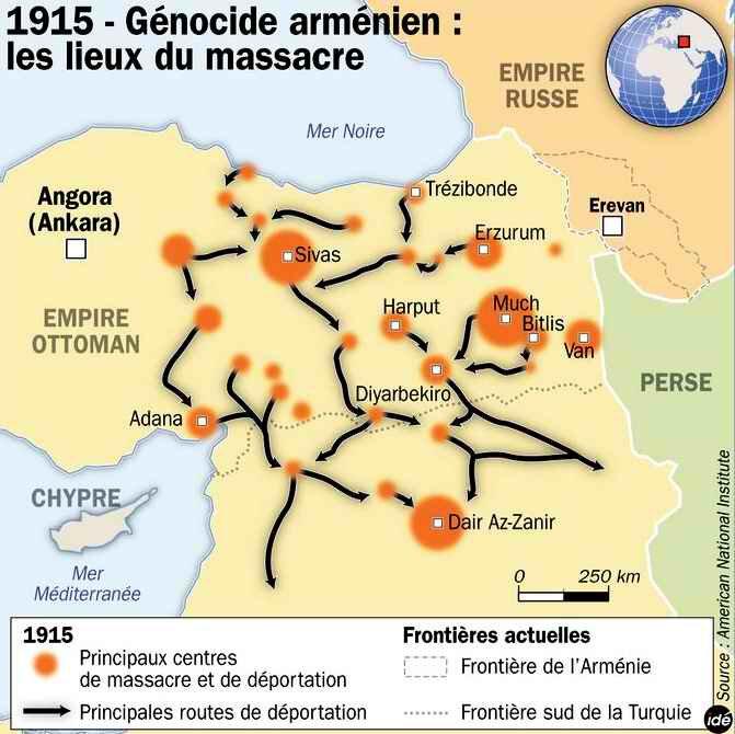 géno arménien