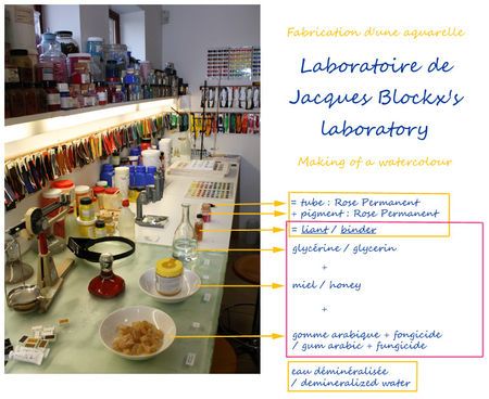 Jacques_Blockx_s_Laboratory