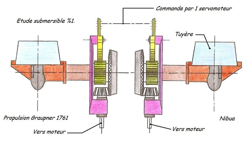 Etude-Graupner-1761-Sub-RC-%01