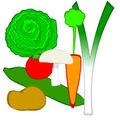 Mes blogs culinaires préférés