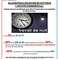 Tract cftc .................valence rappel