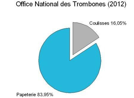 TrombonesCamembert02