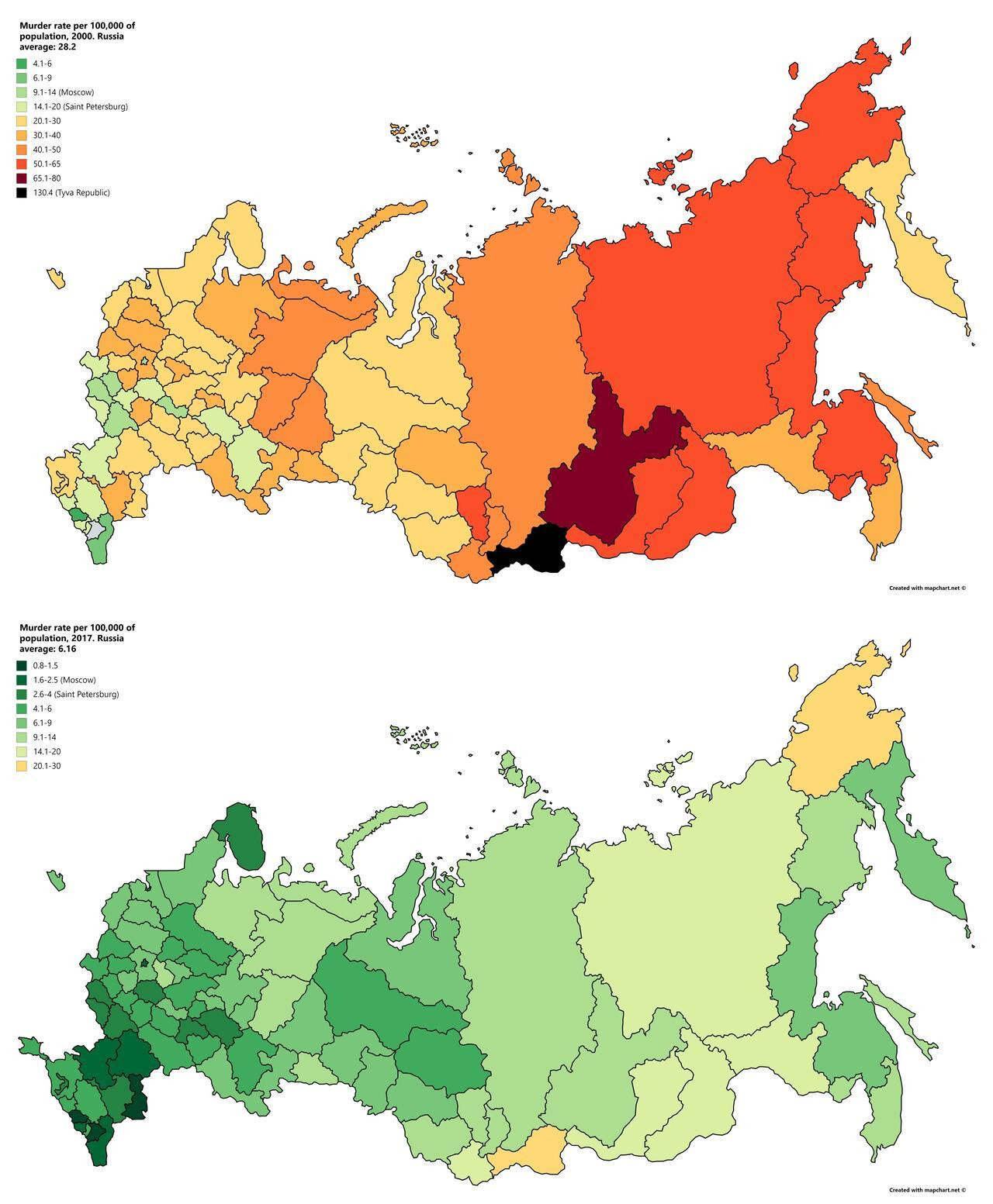 murders in Russia in 2000 and 2017