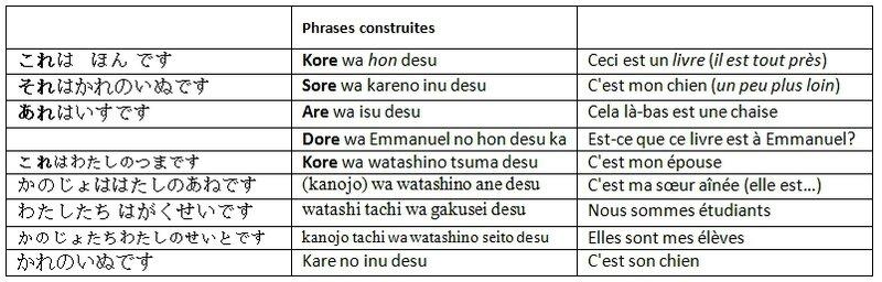 phrases construites en japonais