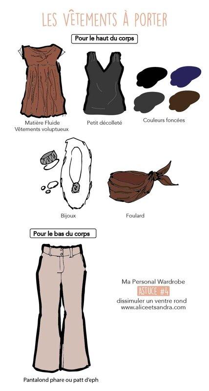 Astuce4_personal_wardrobe_blog_alice_et_sandra_02