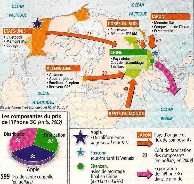 carte flux commerciaux - DIT Iphone