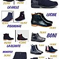 Boots/bottines fille hiver 2017-2018 : ma selection !