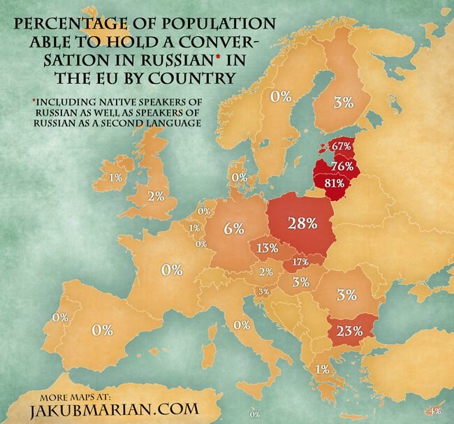 Percentage of population able to hold a conversation in Russian in the EU
