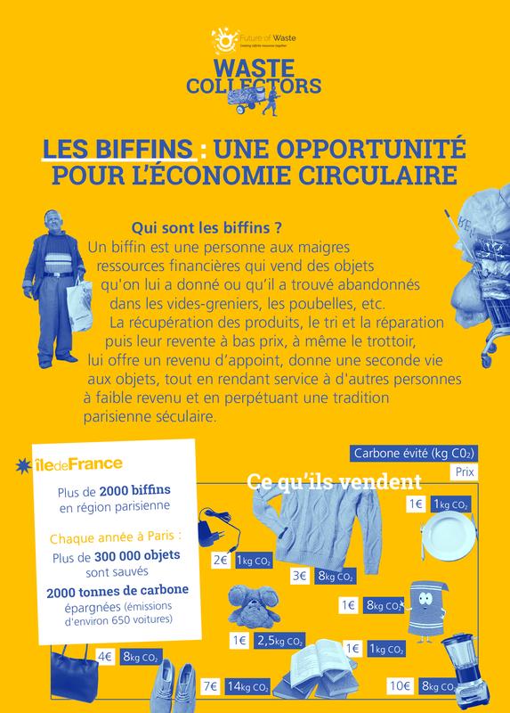 Les biffins une opportunité pour l'économie circulaire - Infographie de Make Sense