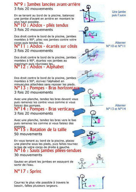 Aquagym2-gite-rhone-piscine-privee