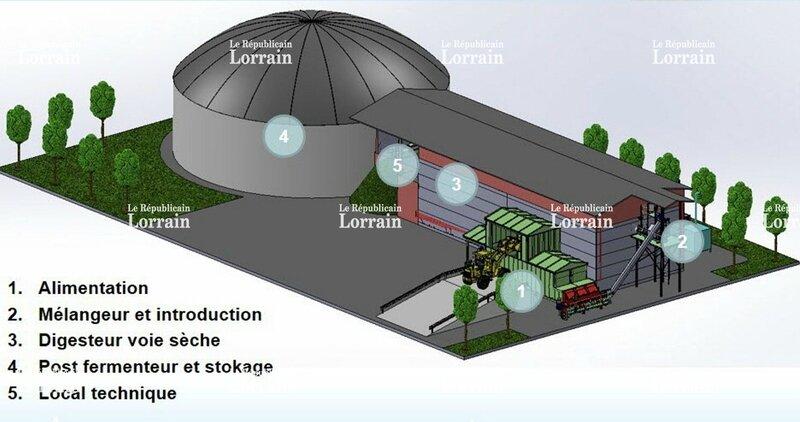 l-usine-est-implantee-a-proximite-immediate-du-centre-de-traitement-des-dechets-verts-de-sarreguemines-chemin-du-bruchwies-photo-rl-1
