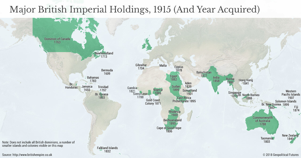 British Empire, 1915
