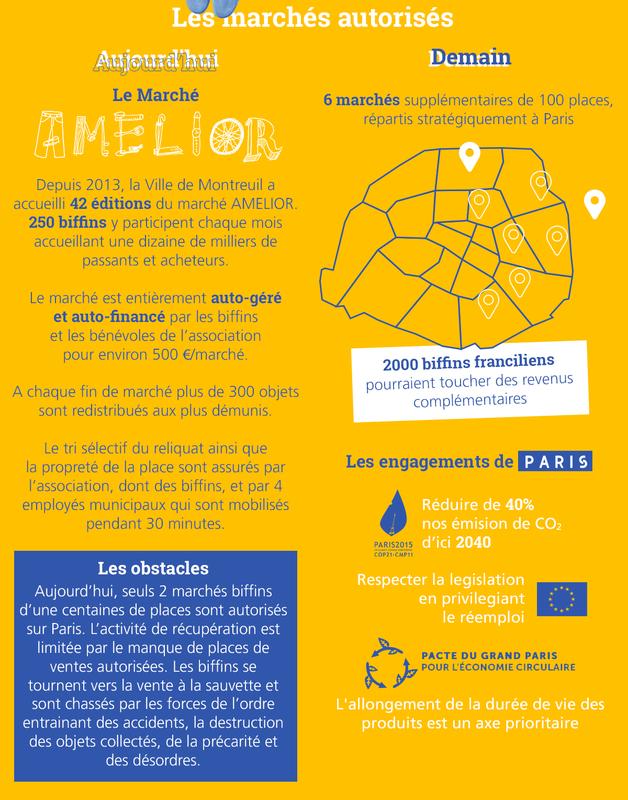 Les-biffins---infographie-MakeSense-2