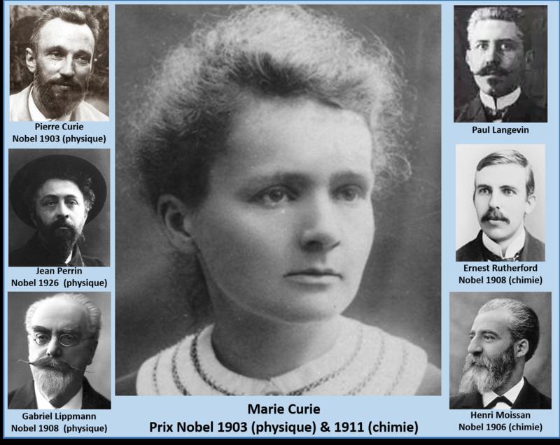 25 juin 1903 - Invités