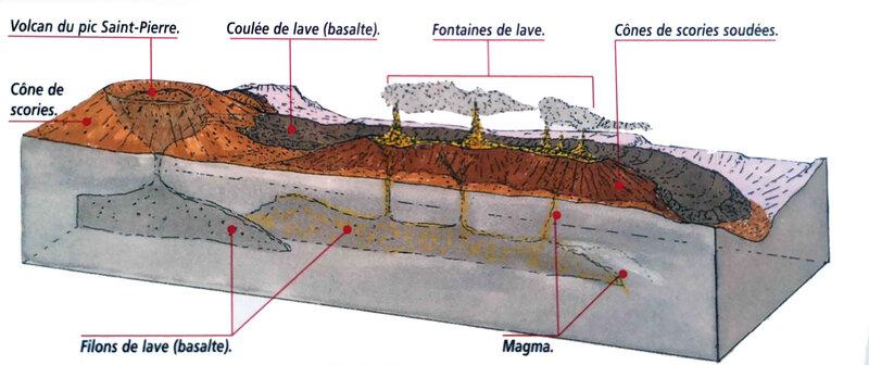 Grottes de Jonas 43