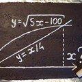 Tableau noir et équation