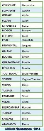 1814 arras noms