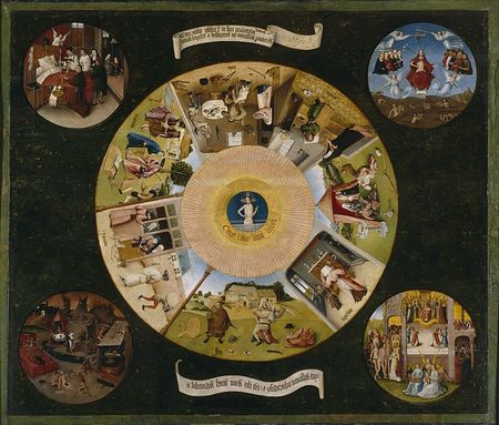 703px-Hieronymus_Bosch-_The_Seven_Deadly_Sins_and_the_Four_Last_Things