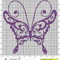 Pap violet