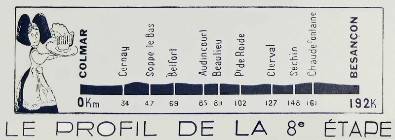 1957 07 04 Tour de France Profile 8e étape La République