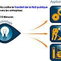 15 mesures pour doper le transfert de la r&d publique vers les entreprises