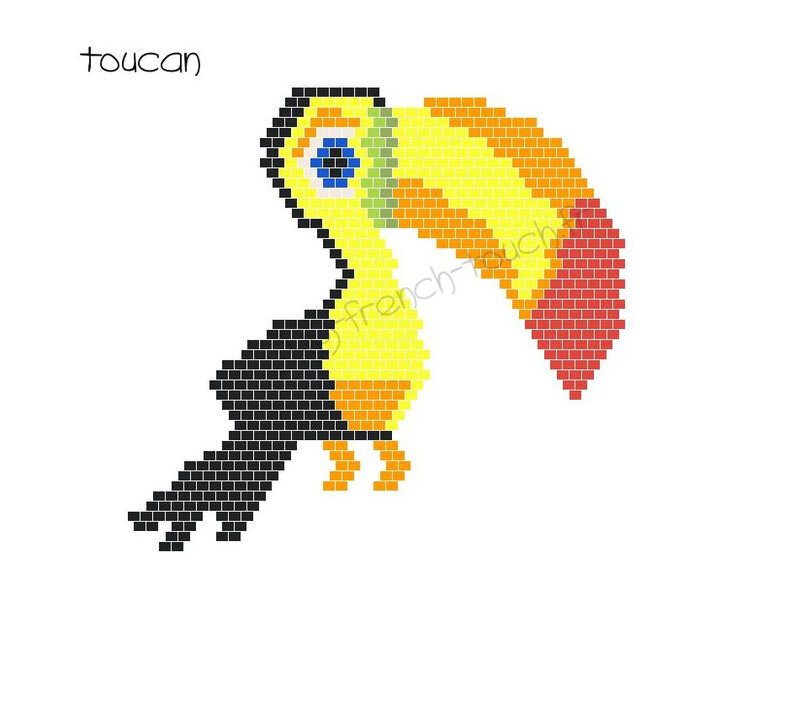toucan diagramme myfrenchtouch