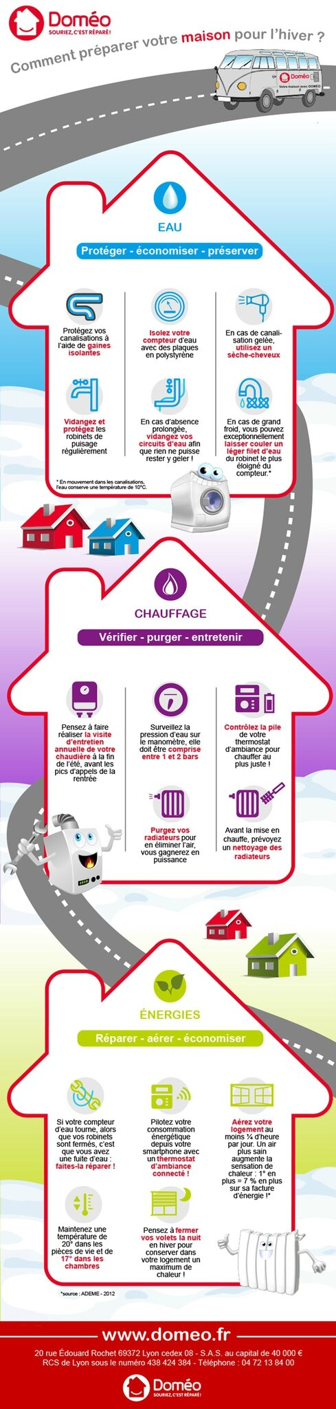 infographie-domeo-hiver